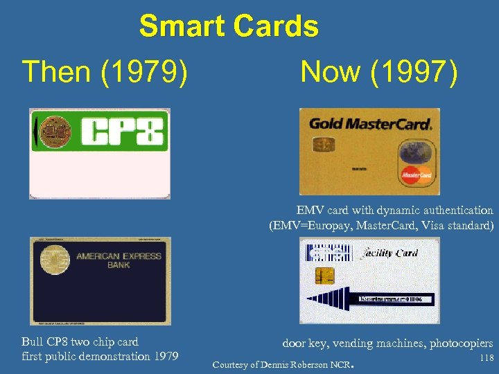Smart Cards Then (1979) Now (1997) EMV card with dynamic authentication (EMV=Europay, Master. Card,