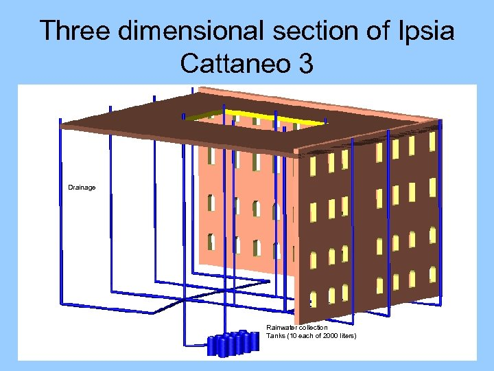 Three dimensional section of Ipsia Cattaneo 3 Drainage Rainwater collection Tanks (10 each of
