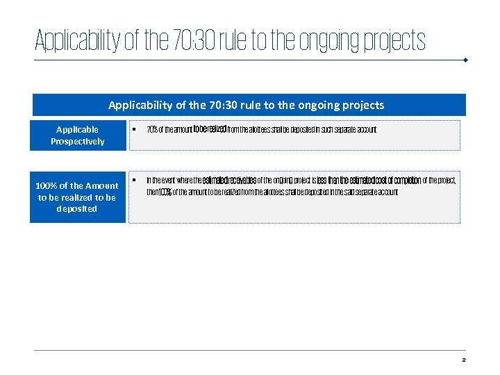 Applicability of the 70: 30 rule to the ongoing projects Applicable Prospectively 100% of