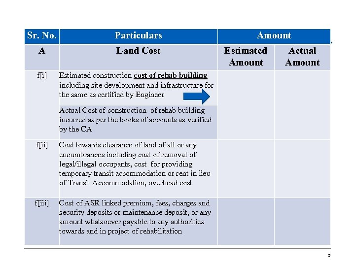 Sr. No. Particulars A Land Cost f[i] Amount Estimated construction cost of rehab building