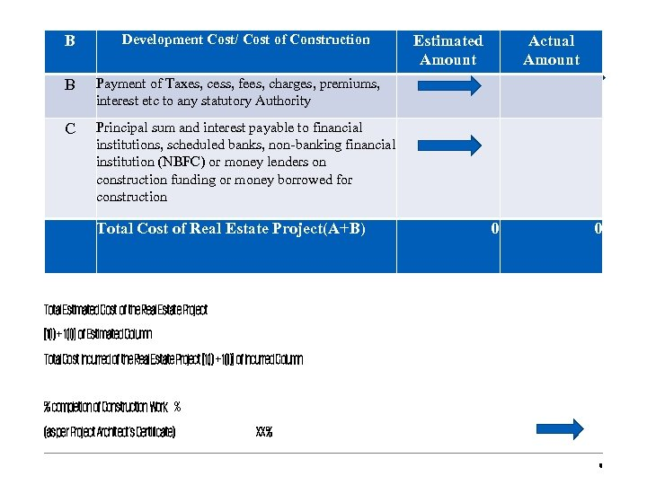 B Development Cost/ Cost of Construction B Payment of Taxes, cess, fees, charges, premiums,