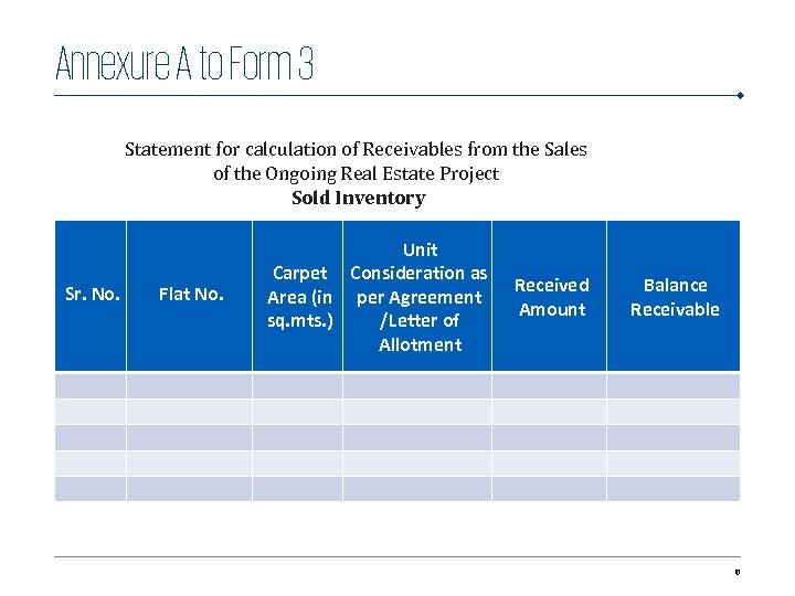 Annexure A to Form 3 Statement for calculation of Receivables from the Sales of
