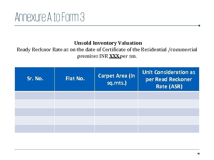 Annexure A to Form 3 Unsold Inventory Valuation Ready Recknor Rate as on the
