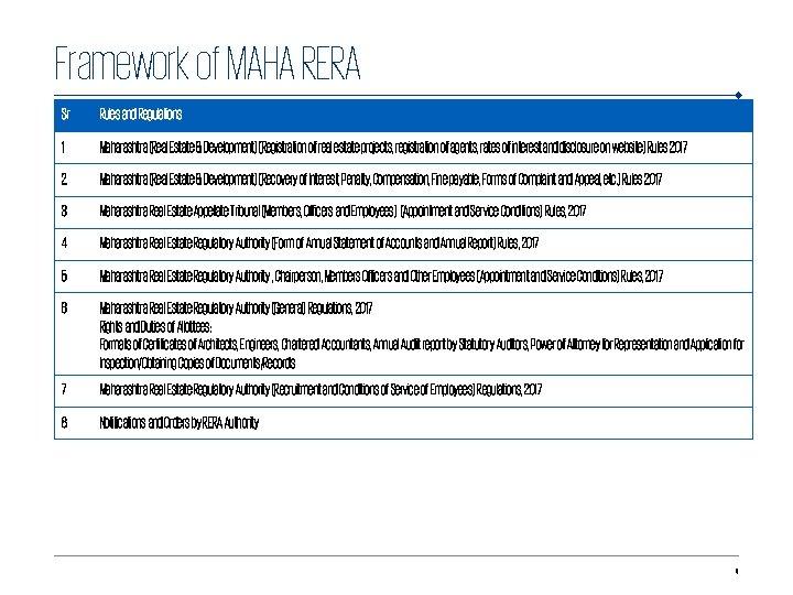 Framework of MAHA RERA Sr Rules and Regulations 1 Maharashtra (Real Estate & Development)