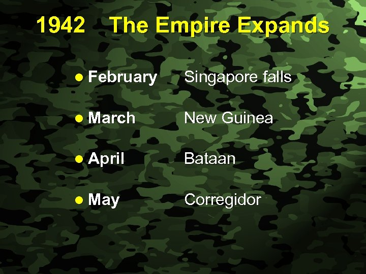Slide 17 1942 The Empire Expands l February Singapore falls l March New Guinea