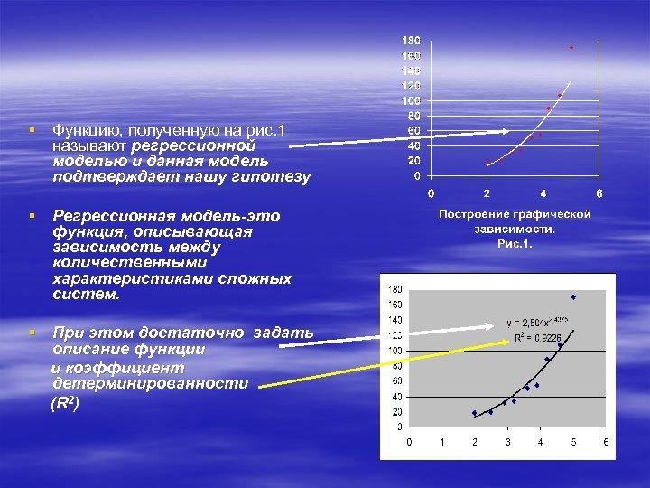 § Функцию, полученную на рис. 1 называют регрессионной моделью и данная модель подтверждает нашу