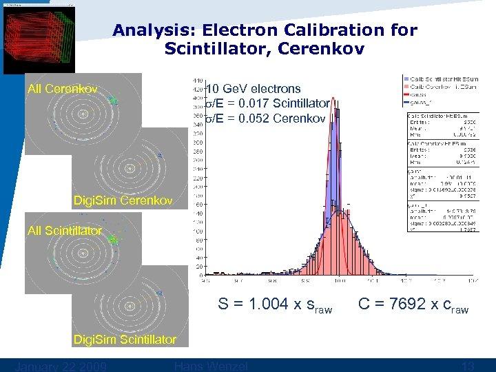 Analysis: Electron Calibration for Scintillator, Cerenkov All Cerenkov 10 Ge. V electrons /E =