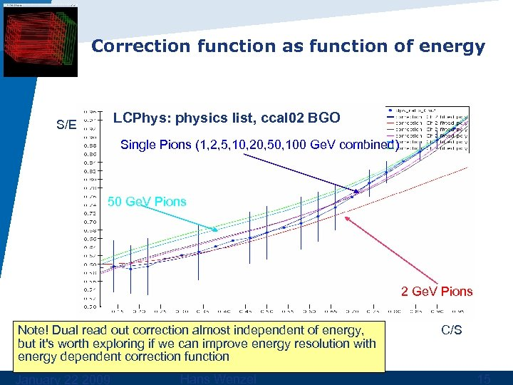 Correction function as function of energy LCPhys: physics list, ccal 02 BGO S/E Single