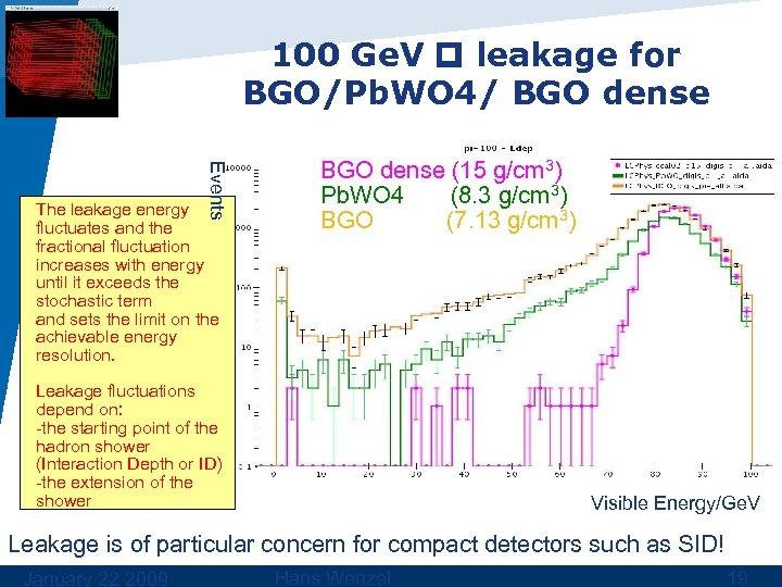 100 Ge. V leakage for BGO/Pb. WO 4/ BGO dense Events The leakage energy
