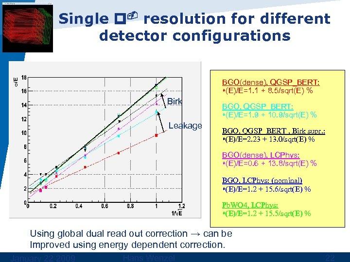 Single resolution for different detector configurations BGO(dense), QGSP_BERT: (E)/E=1. 1 + 8. 5/sqrt(E) %