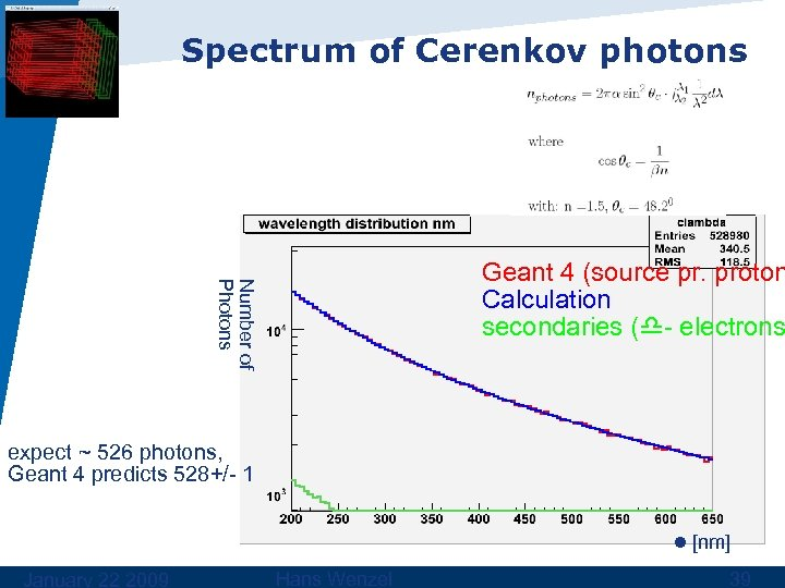 Spectrum of Cerenkov photons N u mb e r o f P hot ons