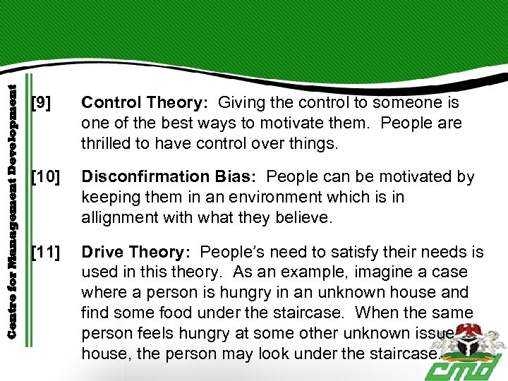 Centre for Management Development [9] Control Theory: Giving the control to someone is one