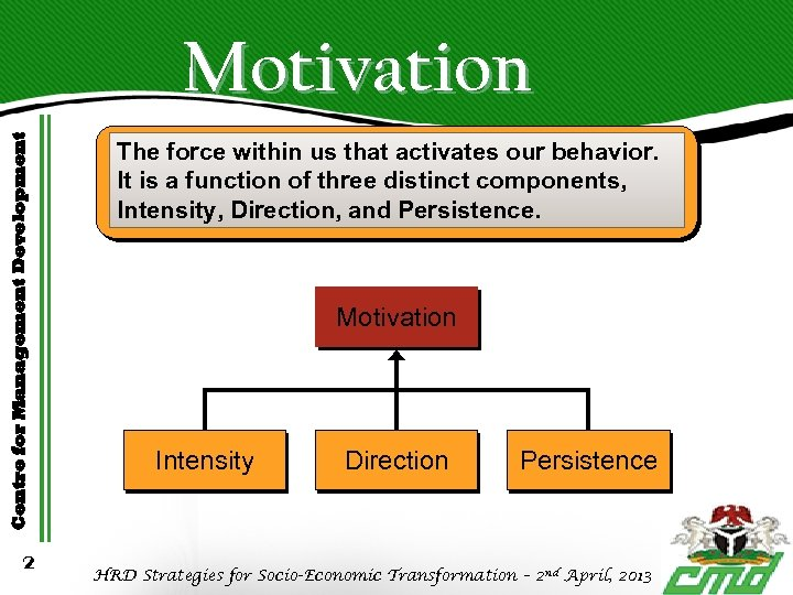 Centre for Management Development Motivation 2 The force within us that activates our behavior.