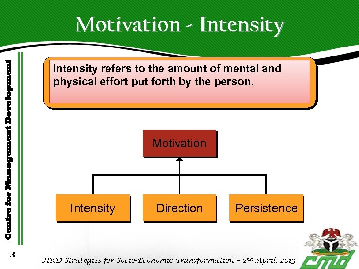 Centre for Management Development Motivation - Intensity 3 Intensity refers to the amount of