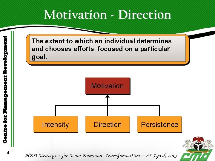 Centre for Management Development Motivation - Direction 4 The extent to which an individual