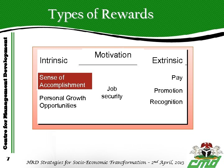 Centre for Management Development Types of Rewards 7 Intrinsic Sense of Accomplishment Personal Growth