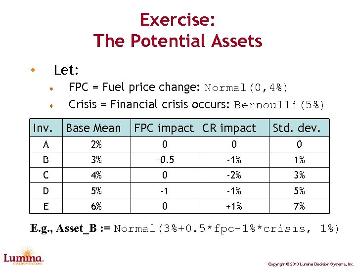 Exercise: The Potential Assets Let: • FPC = Fuel price change: Normal(0, 4%) Crisis