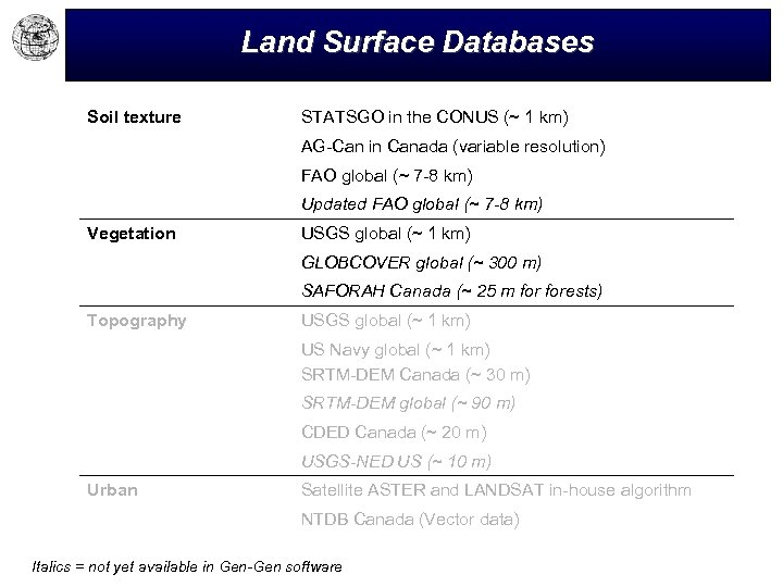 Land Surface Databases Soil texture STATSGO in the CONUS (~ 1 km) AG-Can in