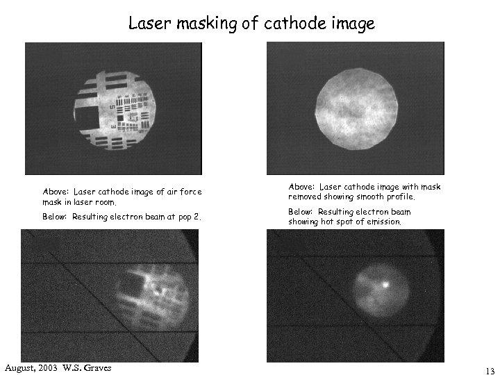 Laser masking of cathode image Above: Laser cathode image of air force mask in