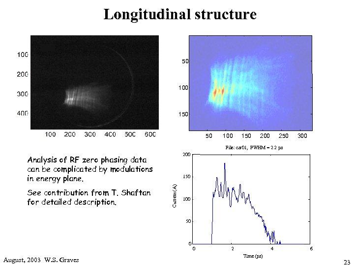 Longitudinal structure 50 100 150 200 250 300 File: csr 01, FWHM = 2.
