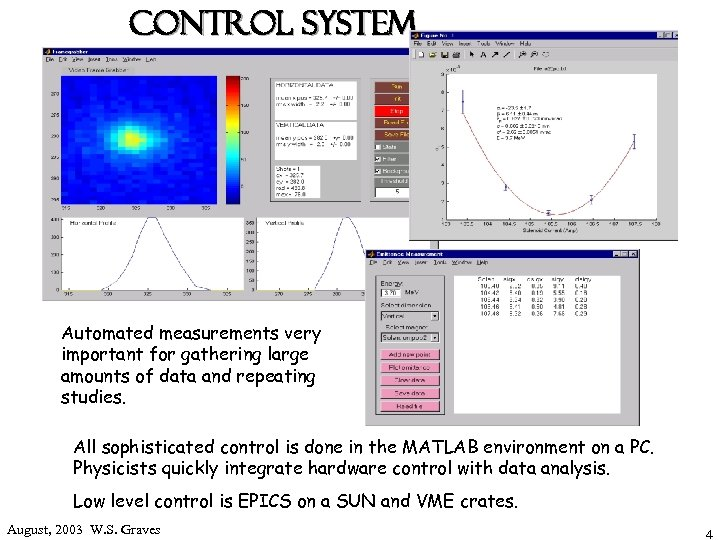 Control system Automated measurements very important for gathering large amounts of data and repeating