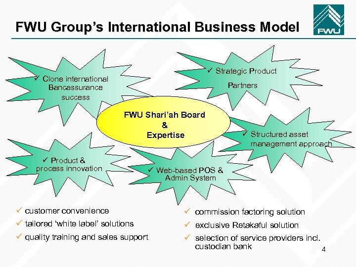 FWU Group's International Business Model ü Strategic Product ü Clone international Bancassurance success Partners