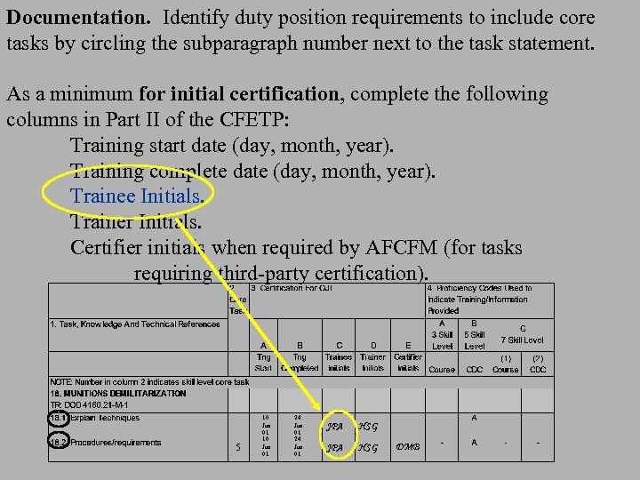 Documentation. Identify duty position requirements to include core tasks by circling the subparagraph number