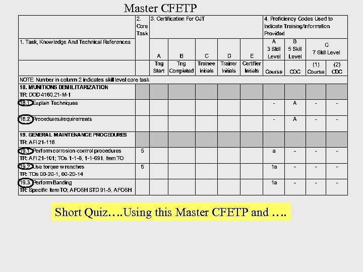 Master CFETP Short Quiz…. Using this Master CFETP and ….