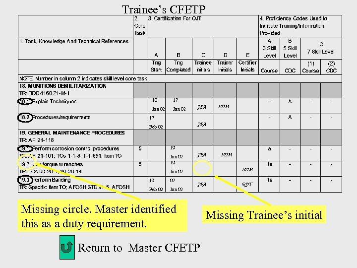Trainee's CFETP 10 17 Jan 02 JPA IDM 17 JPA Feb 02 19 Jan