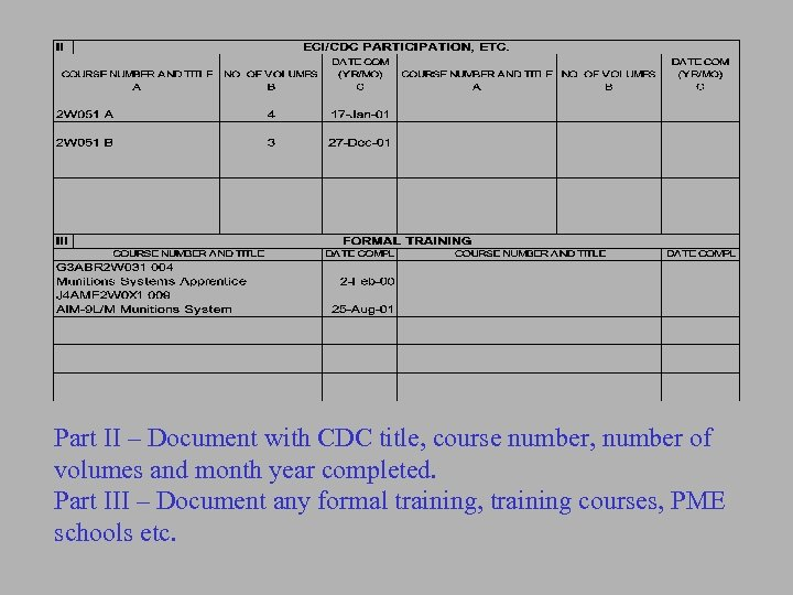 Part II – Document with CDC title, course number, number of volumes and month