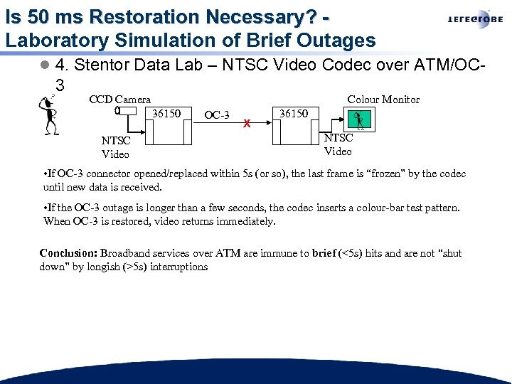 Is 50 ms Restoration Necessary? Laboratory Simulation of Brief Outages l 4. Stentor Data