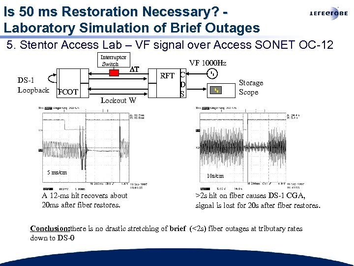 Is 50 ms Restoration Necessary? Laboratory Simulation of Brief Outages 5. Stentor Access Lab