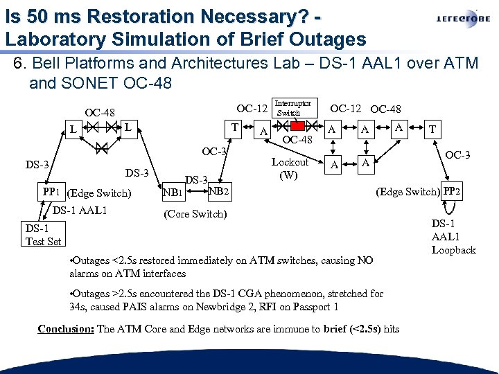 Is 50 ms Restoration Necessary? Laboratory Simulation of Brief Outages 6. Bell Platforms and
