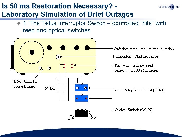Is 50 ms Restoration Necessary? Laboratory Simulation of Brief Outages l 1. The Telus