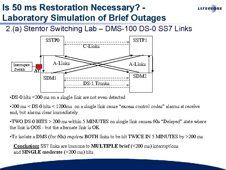 Is 50 ms Restoration Necessary? Laboratory Simulation of Brief Outages 2. (a) Stentor Switching