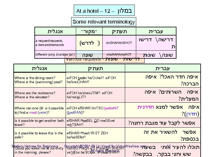 Practical Hebrew Phrases Expressions Continued This is