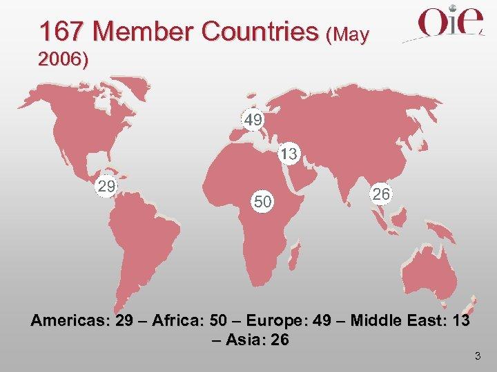 167 Member Countries (May 2006) Americas: 29 – Africa: 50 – Europe: 49 –