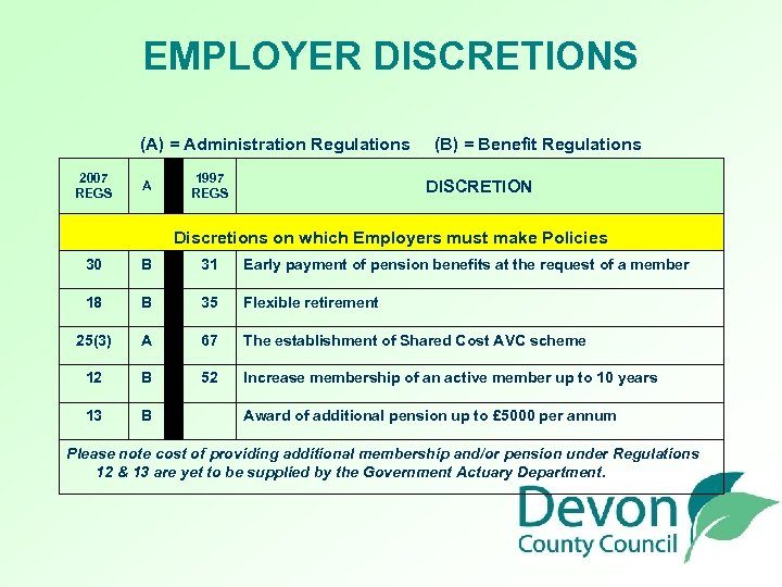 EMPLOYER DISCRETIONS (A) = Administration Regulations (B) = Benefit Regulations 2007 REGS A 1997