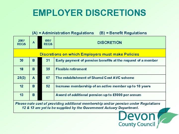 EMPLOYER DISCRETIONS (A) = Administration Regulations (B) = Benefit Regulations 2007 REGS A 1997