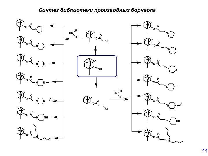 Синтез библиотеки производных борнеола 11