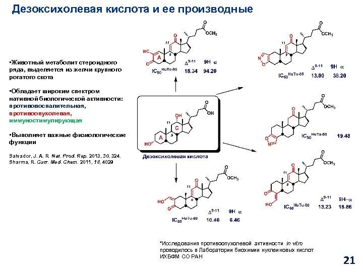 Дезоксихолевая кислота и ее производные • Животный метаболит стероидного ряда, выделяется из желчи крупного