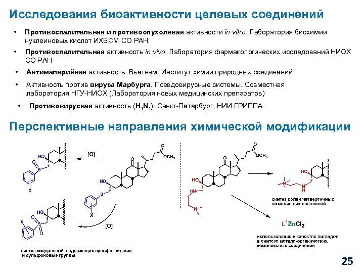 Исследования биоактивности целевых соединений • Противоспалительная и противоопухолевая активности in vitro. Лаборатория биохимии нуклеиновых