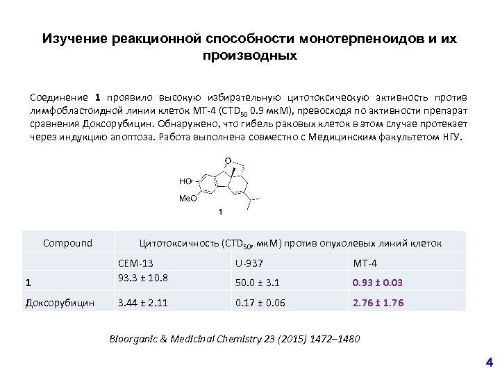 Изучение реакционной способности монотерпеноидов и их производных Соединение 1 проявило высокую избирательную цитотоксическую активность