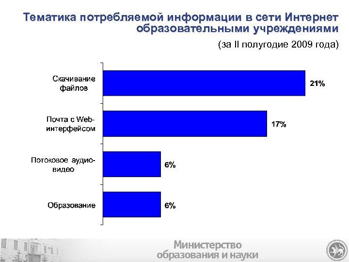 Тематика потребляемой информации в сети Интернет образовательными учреждениями (за II полугодие 2009 года)