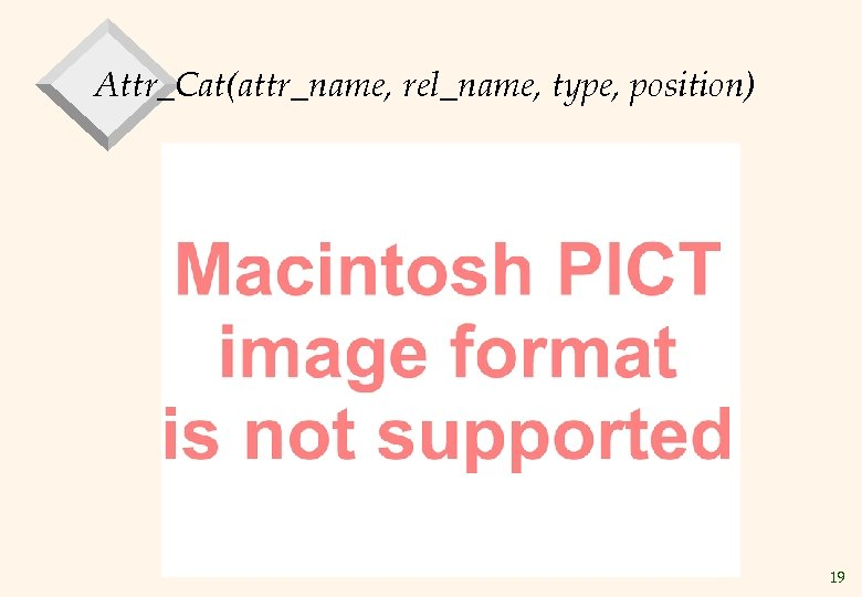 Attr_Cat(attr_name, rel_name, type, position) 19