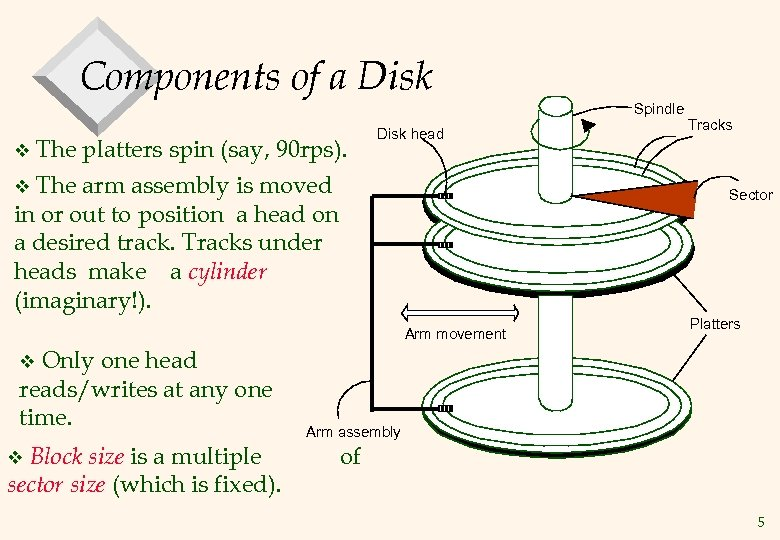 Components of a Disk Spindle v The platters spin (say, 90 rps). Disk head