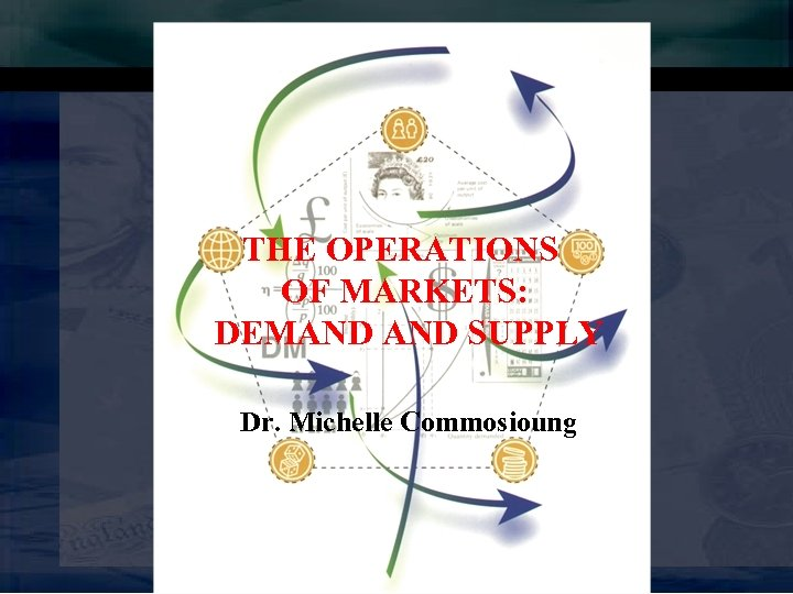 THE OPERATIONS OF MARKETS: DEMAND SUPPLY Dr. Michelle Commosioung