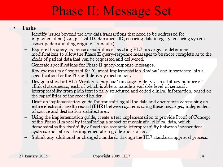 Phase II: Message Set • Tasks – Identify issues beyond the raw data transactions