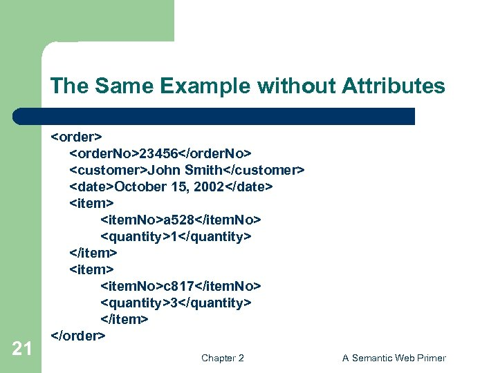 The Same Example without Attributes 21 <order> <order. No>23456</order. No> <customer>John Smith</customer> <date>October 15,