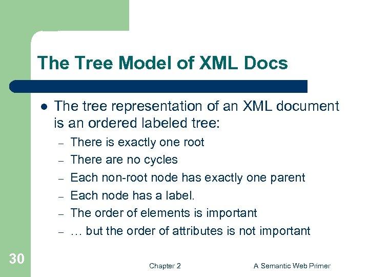 The Tree Model of XML Docs l The tree representation of an XML document